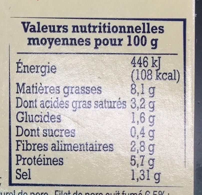 Choucroute royale Alsacienne - Informations nutritionnelles - fr