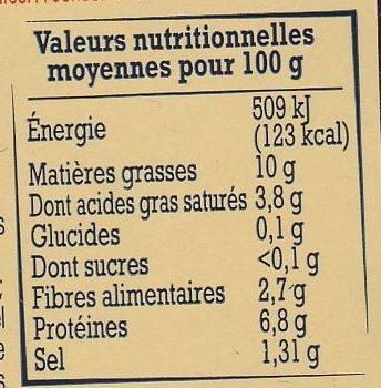 Choucroute royale alsacienne - Informations nutritionnelles