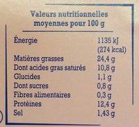 Boudins Blanc De Reithel - Informations nutritionnelles - fr