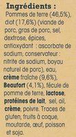 Gratin Savoyard au Beaufort et au Diot - Ingrédients - fr