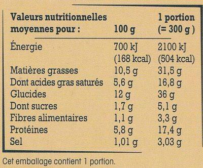 Gratin Savoyard au Beaufort et au Diot - Informations nutritionnelles - fr
