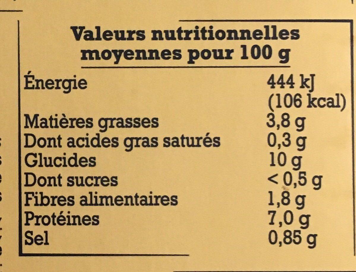 Brandade de Morue Parmentière, Recette du Sud-Ouest - Informations nutritionnelles - fr