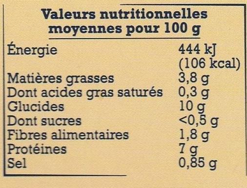 Brandade de Morue Parmentière du Sud-Ouest - Informations nutritionnelles - fr