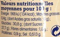Confit d'oignons - Nutrition facts