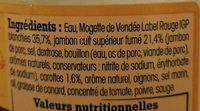 Mogettes de Vendée au Jambon Fumé - Ingredients