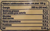 Poêlée de légumes de Normandie Cuisinée au Cidre - Informations nutritionnelles - fr