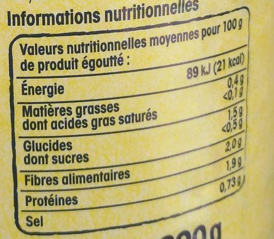 Champignons Blonds du Val de Loire & Pleurotes des Landes - Informations nutritionnelles - fr