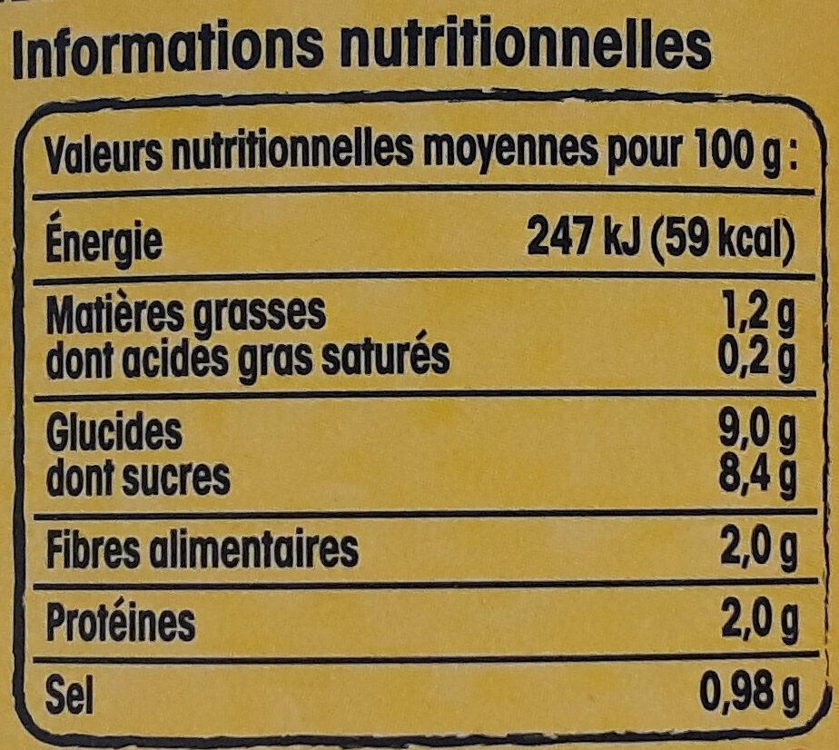 Coulis de tomates fraîches de Provence à l'huile d'olive vierge extra - Nutrition facts - fr