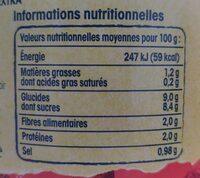 Coulis de tomates fraîches de Provence - Valori nutrizionali - fr