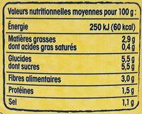 Sauce Provençale aux tomates fraîches de Provence - Nutrition facts - fr