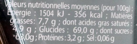Guimauve Fantaisie - Informations nutritionnelles