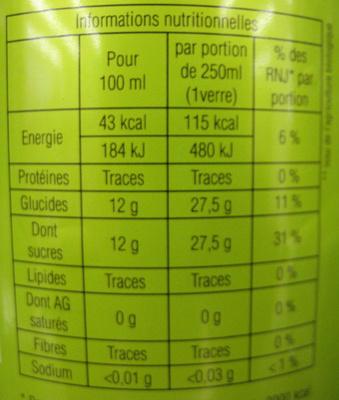 Human Cola Bio - Valori nutrizionali
