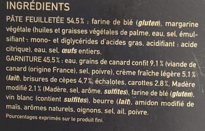 Paniers feuilletes canard confit - Ingrédients