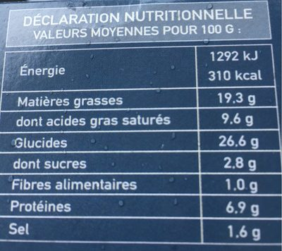 10 Friands au Fromage - Informations nutritionnelles