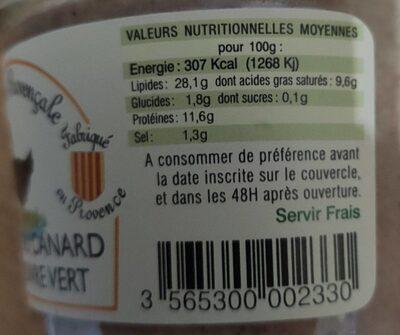 Terrine canard au poivre vert - Informations nutritionnelles