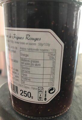Confiture Figues Rouges - Voedigswaarden