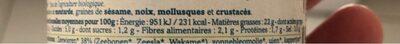 Pesto vert Algues & Herbes Aromatiques - Nutrition facts - fr