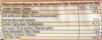 Pâte brisée prête à dérouler - Nutrition facts - fr