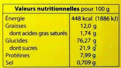 Biscuits de Chalais - Informations nutritionnelles - fr