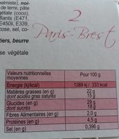2 Paris Brest - Valori nutrizionali - fr
