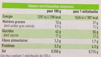 Millefeuille - Informations nutritionnelles