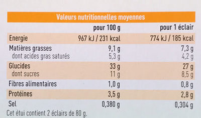 Éclairs Café - Nutrition facts - fr