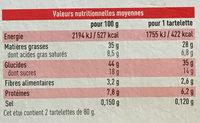 Tartellettes noix - Informations nutritionnelles - fr