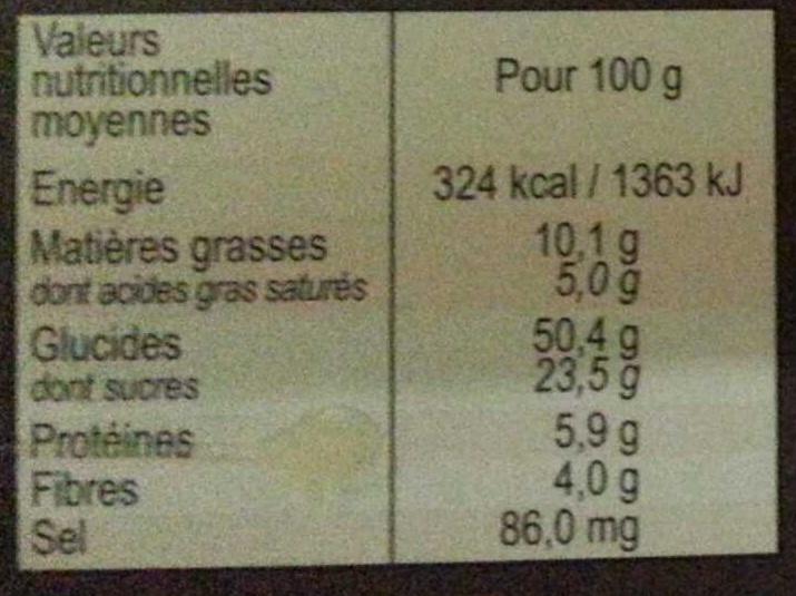 2 tartelettes au citron - Voedingswaarden - fr
