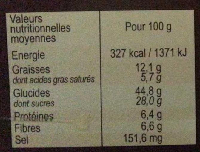 2 tartelettes au citron meringuées - Informations nutritionnelles