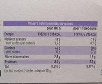 Foret noire Patiprestige x2 - Nutrition facts