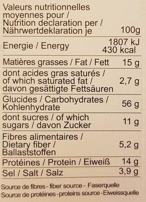 Croquets de provence - Informations nutritionnelles