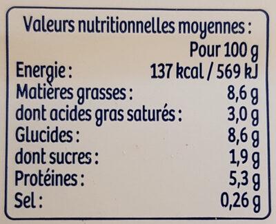 Le Parmentier de saumon - Voedingswaarden - fr
