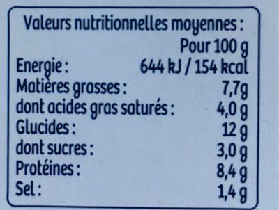 Les lasagnes du poissonniers - Nutrition facts
