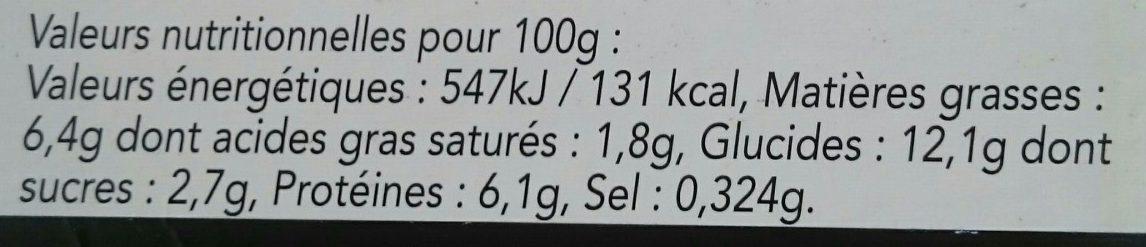 Parmentier de Canard du Sud-Ouest - Informations nutritionnelles - fr