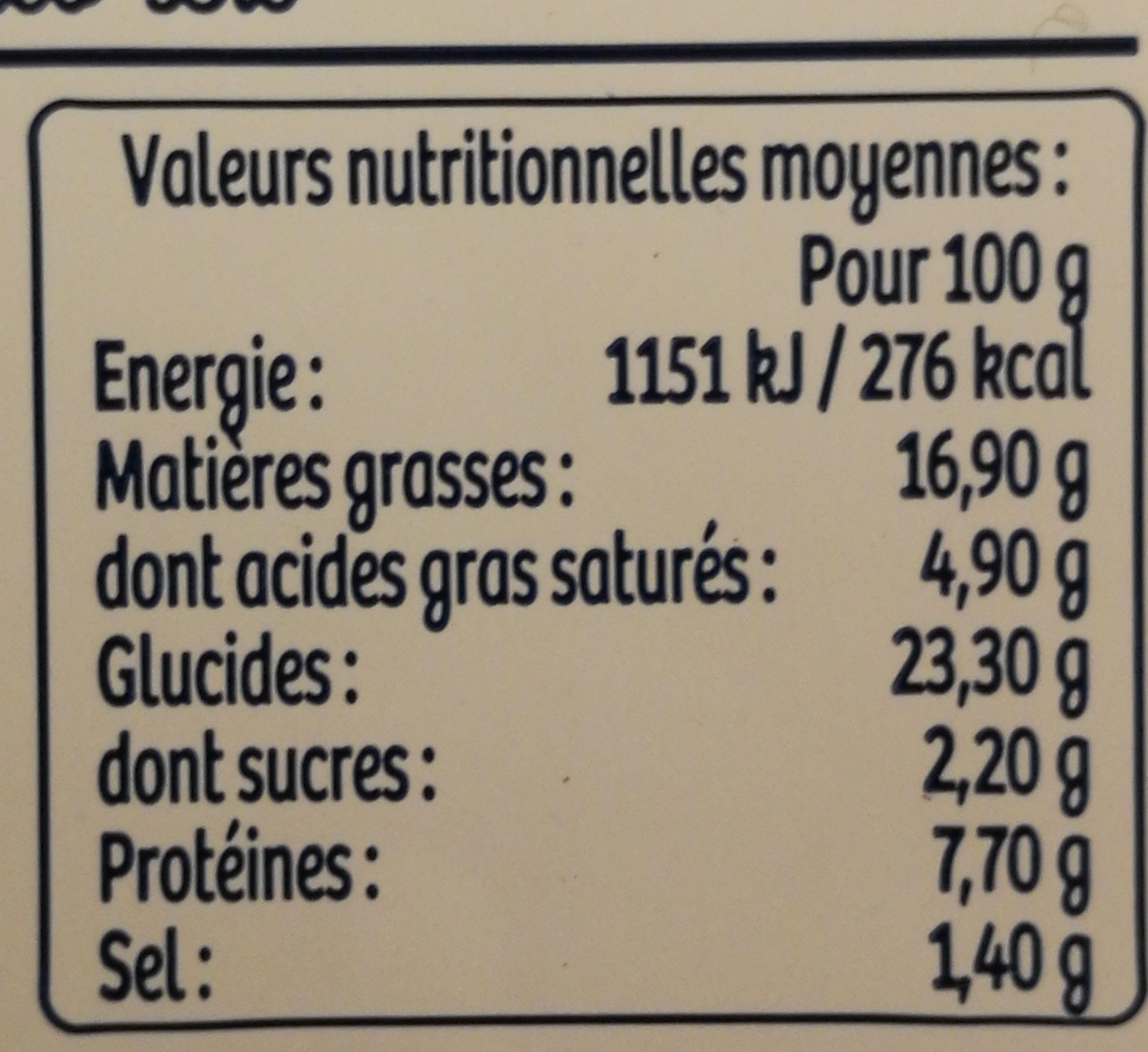 Croques aux crevettes - Nutrition facts