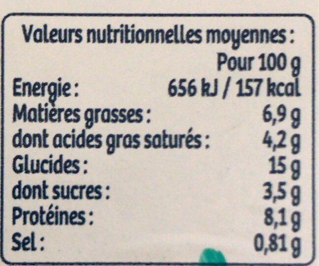 Lasagnes au thon - Informations nutritionnelles - fr