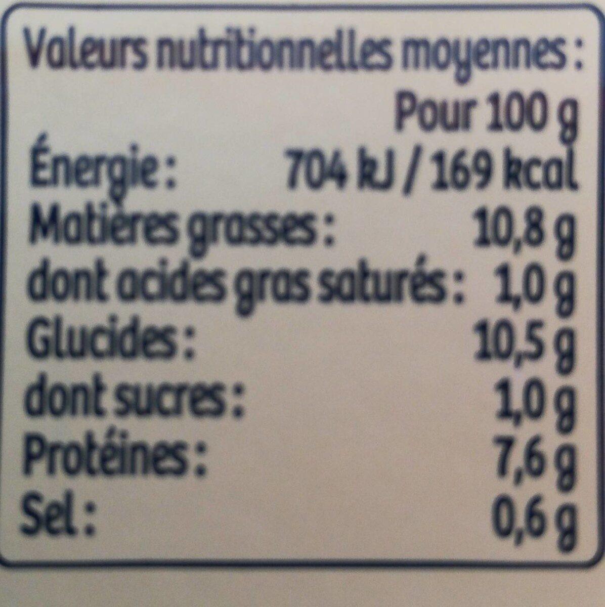 Brandade de morue - Informations nutritionnelles - fr