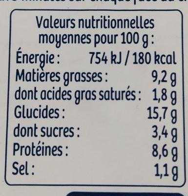 Croques cabrillaud - Voedingswaarden - fr