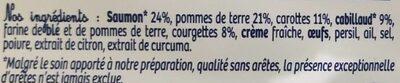 Croques saumon - Ingrediënten - fr