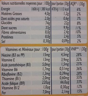 Pétale Choc' - Céréales - Nutrition facts - fr
