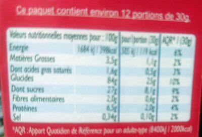 Riz Choc' - Nutrition facts - fr