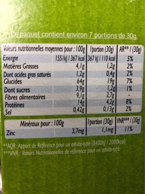 Petales de sarrasin - Nutrition facts - fr