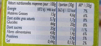 Croc choc - Nutrition facts - fr