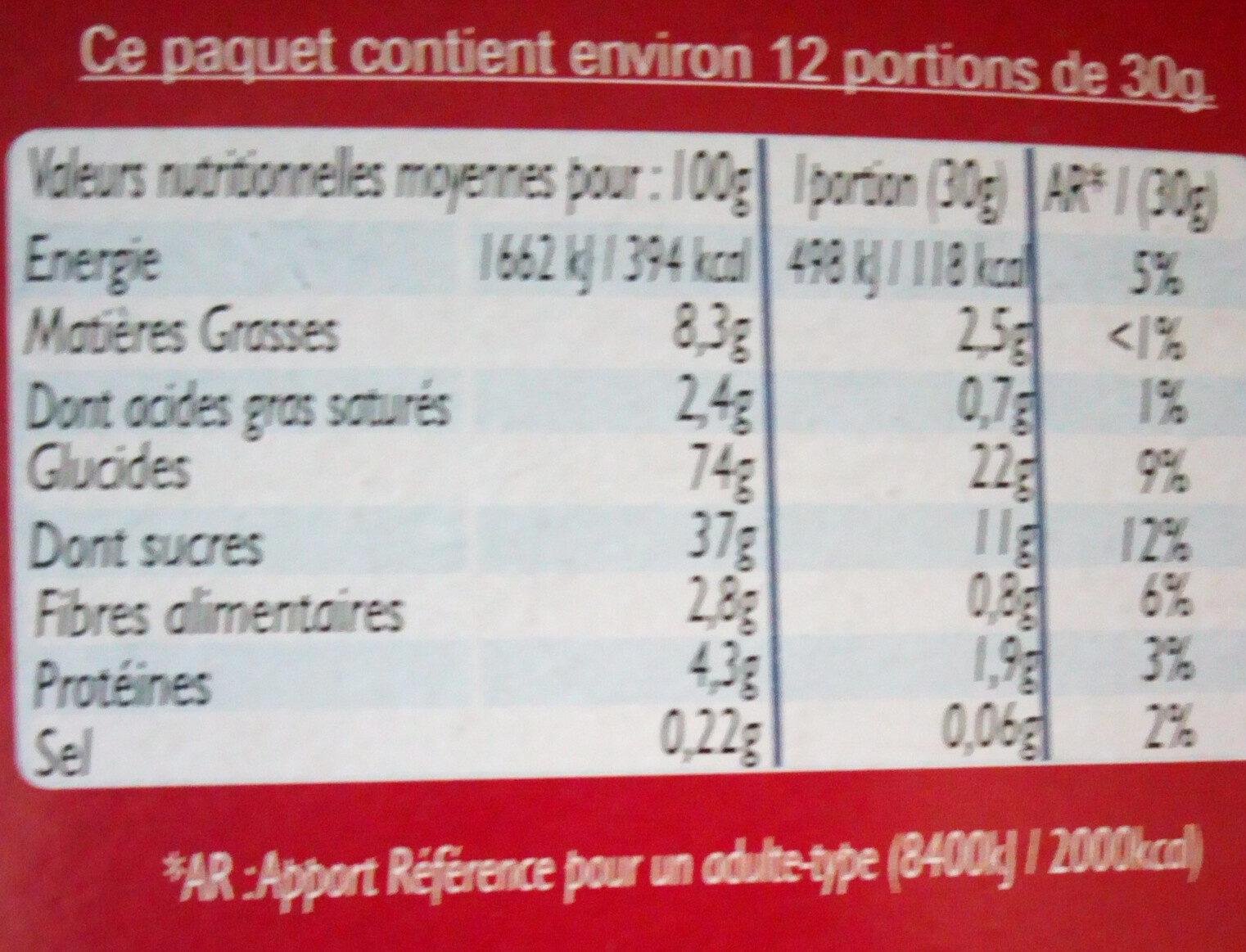 Croc'framboise - Nutrition facts - fr