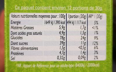 Croc'miel - Nutrition facts - fr