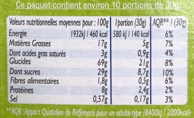 Croc noisette - Informations nutritionnelles - fr