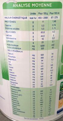 Modilac Bio 2 - Informations nutritionnelles - fr