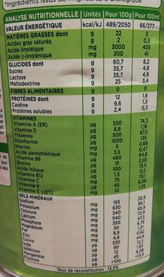 Lait bébé en poudre bio 10 à 36 mois - Informations nutritionnelles - fr