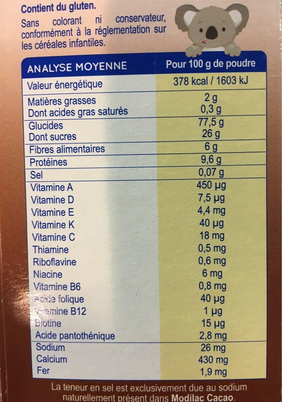 Mes céréales - Cacao de 6 mois à 3 ans - Voedingswaarden - fr
