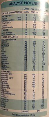 Modilac Expert Ar 1 - Informations nutritionnelles
